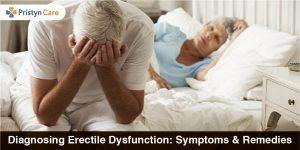 Diagnosing Erectile Dysfunction