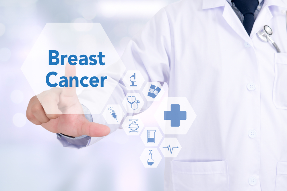 Breast Cancer Staging system - Pristyn Care