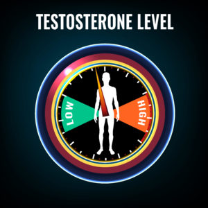 watch your testosterone level - treat erectile dysfunction