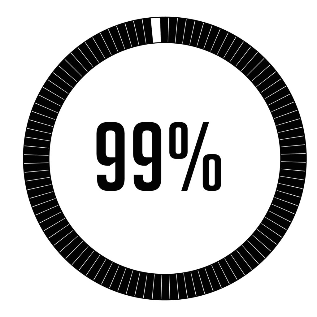 circle showing 99 percent accuracy