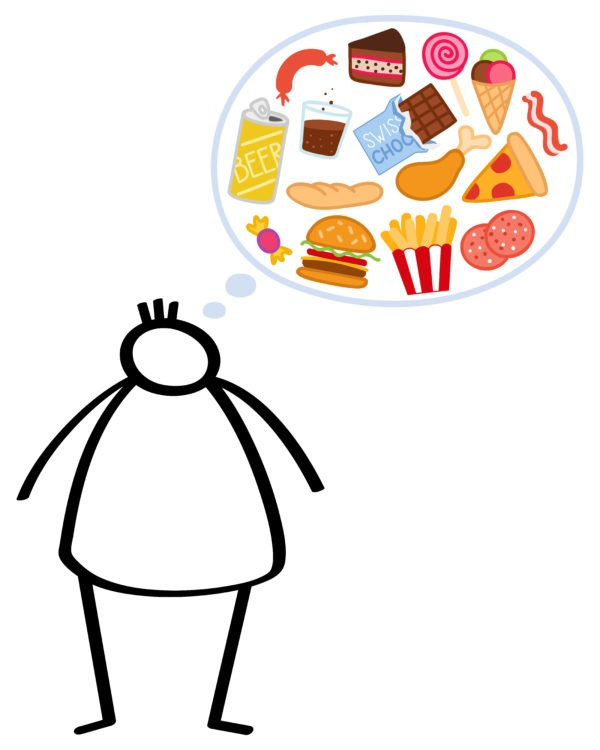 processed foods lead to obesity