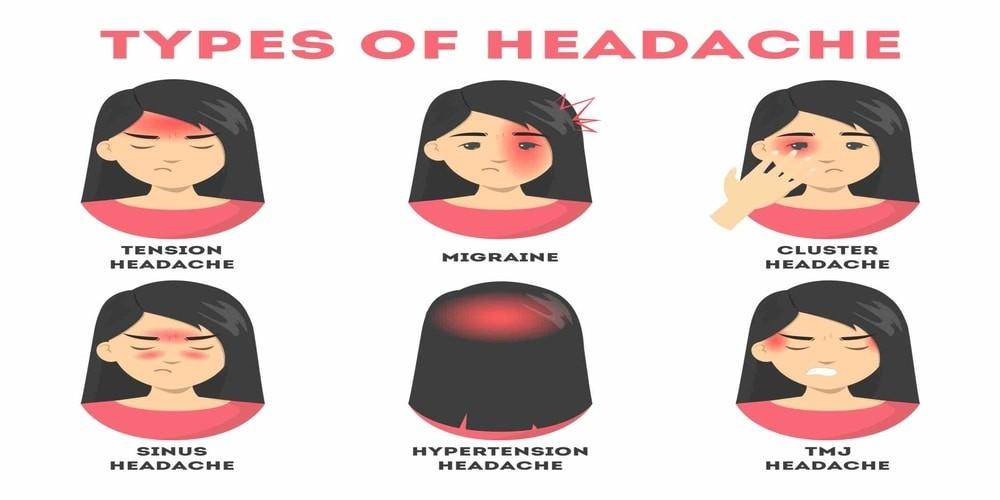 Sinus or migraine