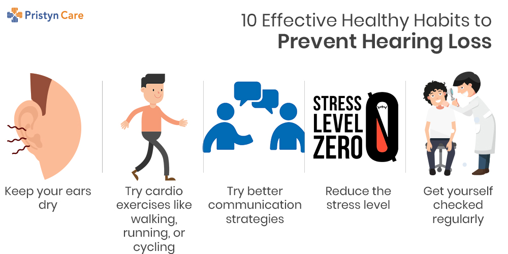 10-Effective-Healthy-Habits-to-Prevent-Hearing-Loss2