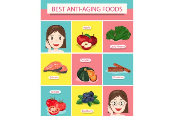 best anti-aging food