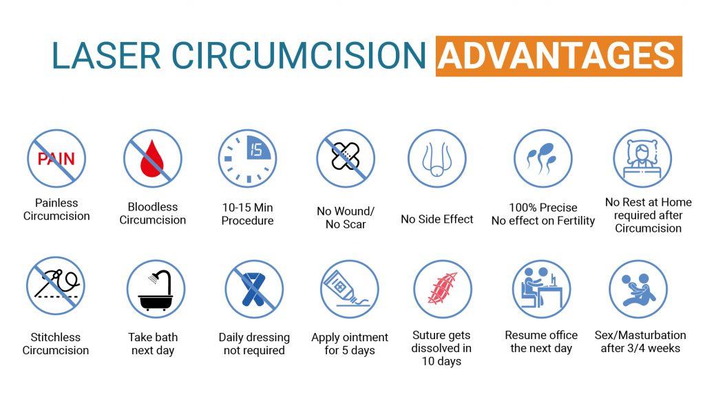 advantages of laser circumcision