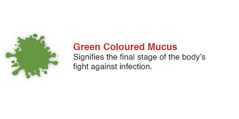 Green Coloured Mucus
