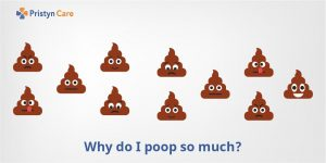 Why do I poop so much?