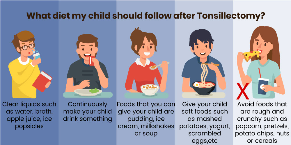 What to eat after tonsillectomy