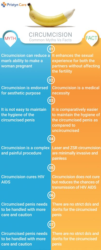 circumcision-myth-facts-infographic
