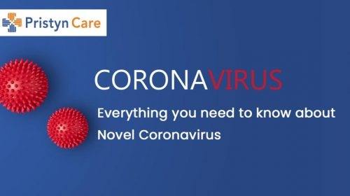 Everything you need to know about Novel Coronavirus