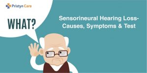 Cover image for sensorineural hearing loss