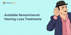 Cover image for treatment of SSNHL