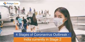 Stages of Coronavirus outbreak - India in stage 2