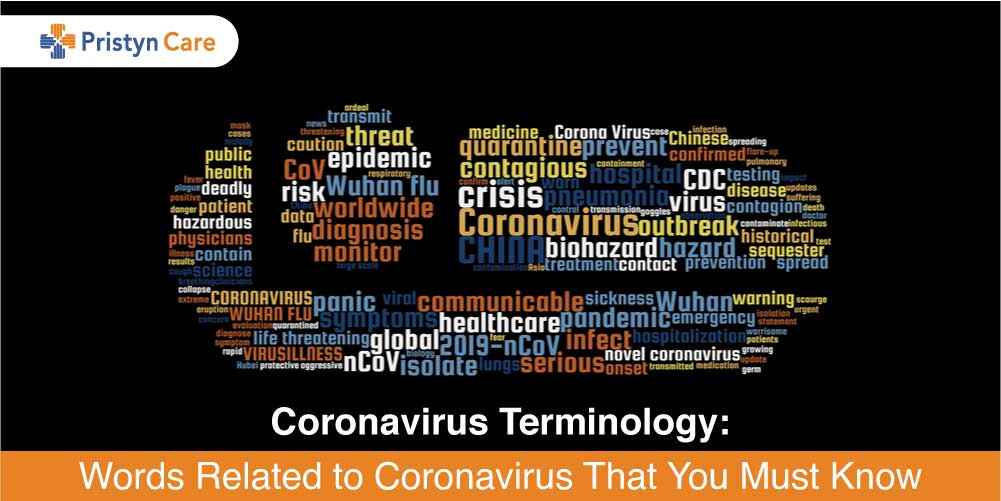 Words related to Coronavirus you must know