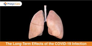 Long terms effects of COVID-19