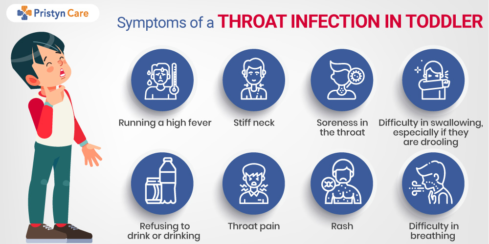 Symptoms-of-a-throat-infection-in-toddler