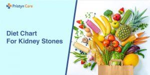 Diet-Chart-For-Kidney-Stones
