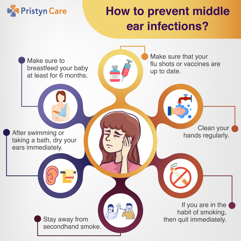 How-to-prevent-middle-ear-infections