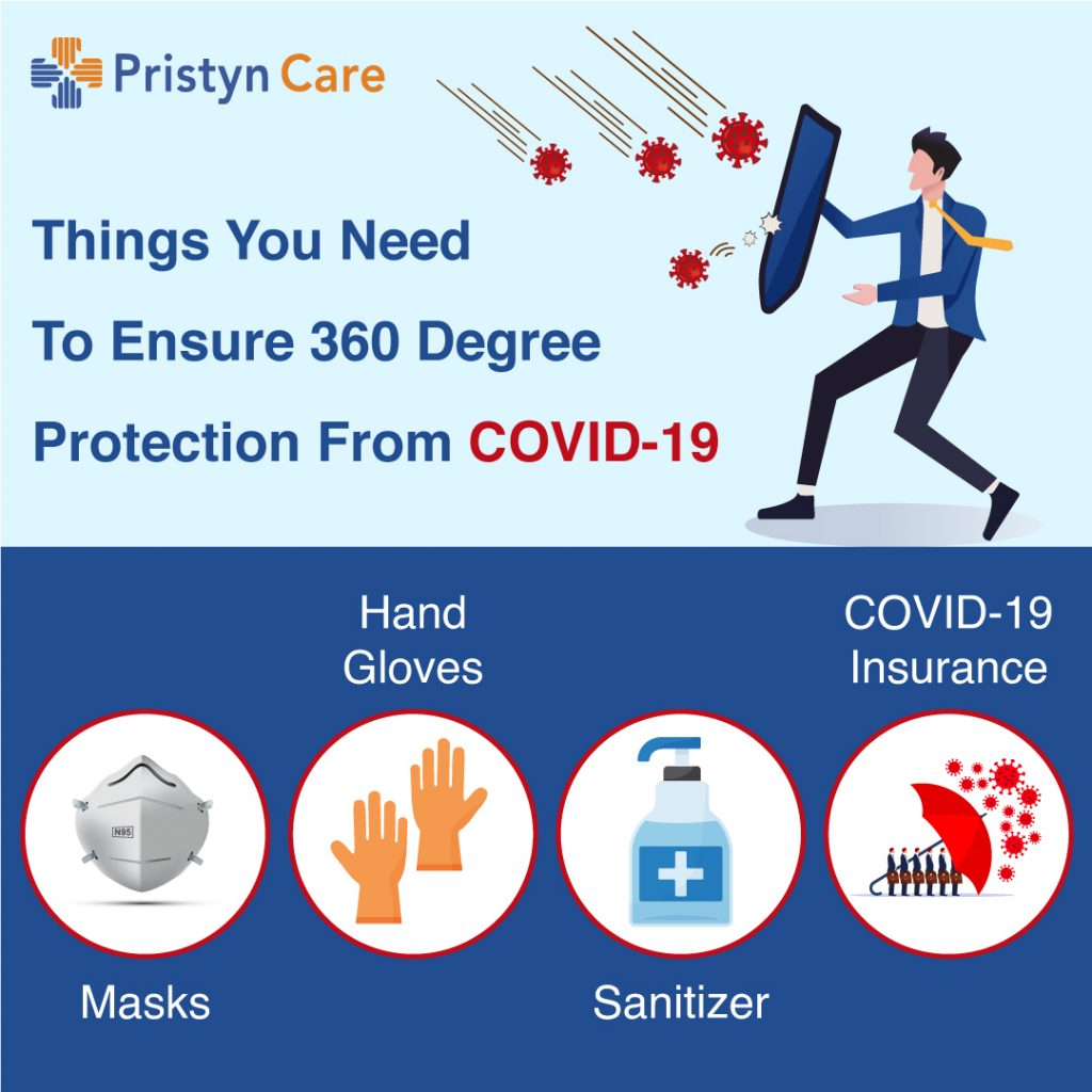 Complete protection from COVID-19