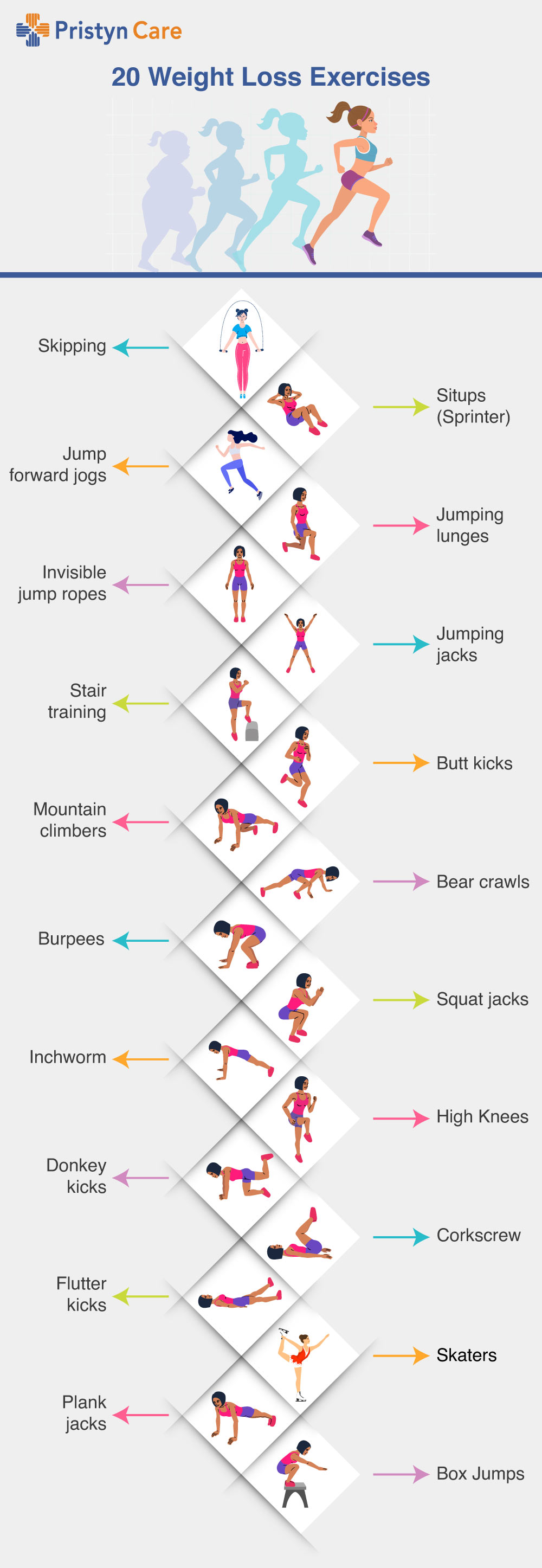 20 Weight Loss Exercises Infographics