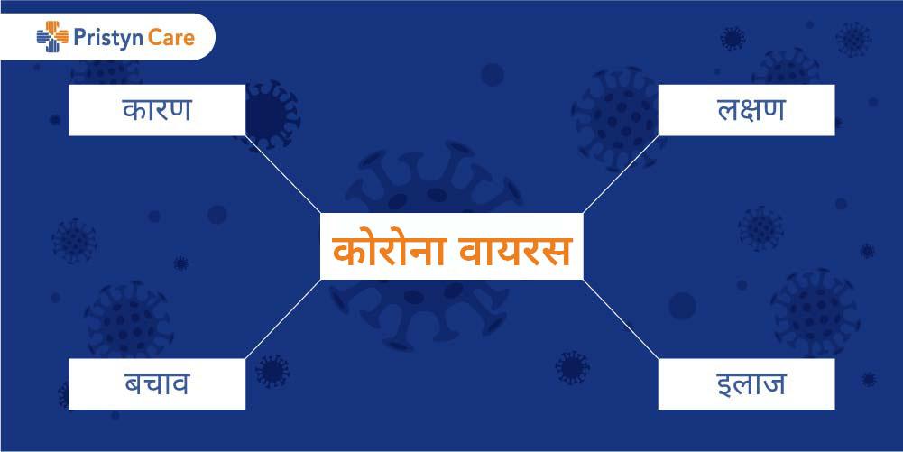 coronavirus-details-in-hindi